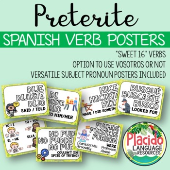 Spanish High Frequency Verb Posters Past Tense (PRETERITE & IMPERFECT)