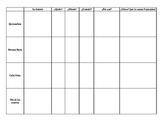 Spanish: Holiday/Celebration Information Chart