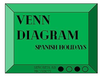 Spanish Holidays Venn Diagram