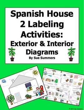 Spanish House 2 Labeling Activities - Exterior and Interior House Diagrams