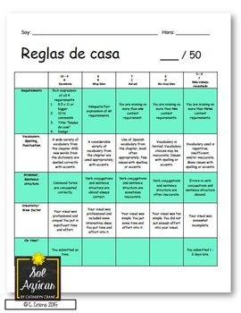 Spanish House Rules Poster - Reglas de Casa
