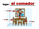 Spanish House Vocabulary Labels Powerpoint and Practice
