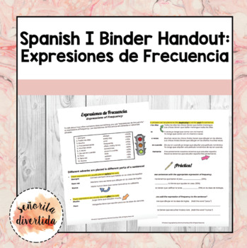 Spanish I Binder Handout: Expressions of Frequency