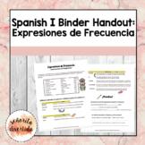 Spanish I Binder Handout: Expresiones de Frecuencia / Expr