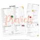 Spanish I Binder Handout: La Comida / Food