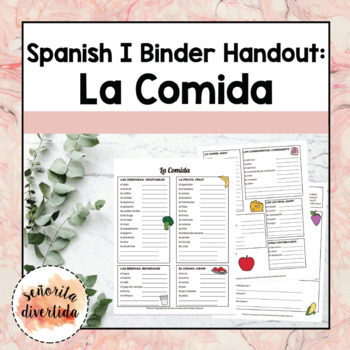 Spanish I Binder Handout: Favorite Food