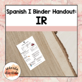 Spanish I Binder Handout: The Verb IR