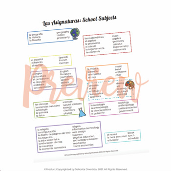 Spanish I Binder Handout: School Subjects