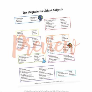 Spanish I Binder Handout: Las Asignaturas / School Subjects