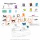 Spanish I Binder Handout: Los Objetos en la Sala de Clase / Classroom Objects