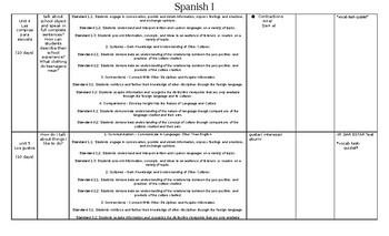 Spanish I Curriculum Map Unit Plans