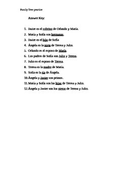 Spanish I Family Tree Worksheet
