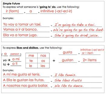Spanish I Grammar Notes Packet