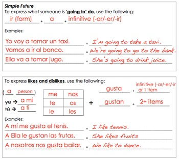 Spanish I Grammar Notes Packet - TEACHER KEY