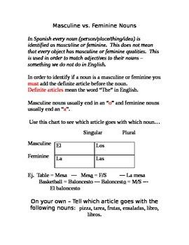 Spanish I Supplementary Notes
