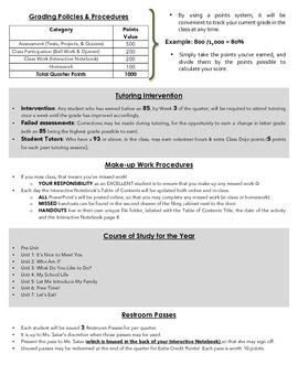 Spanish I - Syllabus (Editable Version Available)
