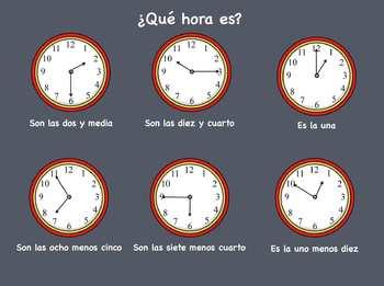Spanish I - Time Keynote Slideshow - Mac/Ipad
