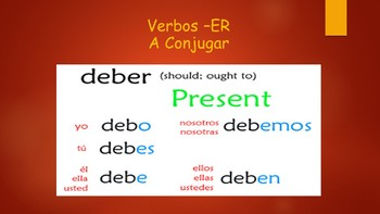 Spanish I Unit- ER Verbs and Conjugation with Composition