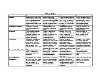Spanish I skit assignment- Favorite activities