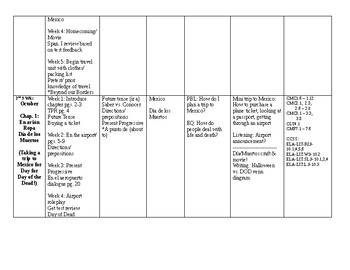 "Spanish II Curriculum Map w/ ""Asi se dice"" Book"