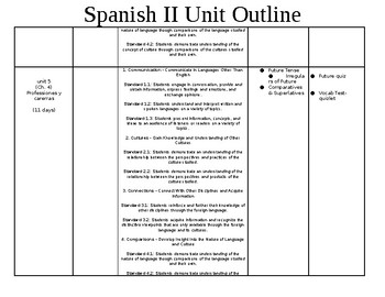 Spanish II Curriculum Unit Map Plans