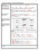 Spanish II Realidades 2B Cornell Notes
