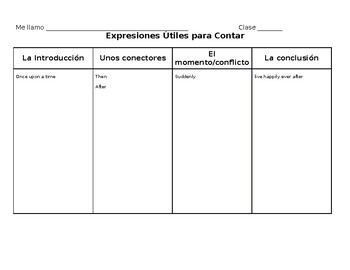 Spanish II- Story Telling Reference Chart