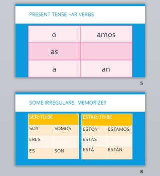 Present Tense Overview for Spanish II and III
