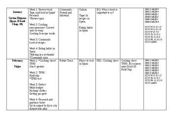 "Spanish III Curriculum Map w/ ""Asi se dice"" Book"