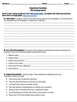 Spanish IPA: La Familia Avancemos U3L2, 3.2 Assessment