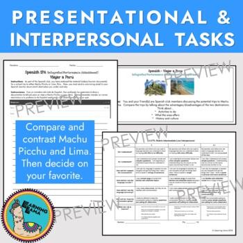 Spanish IPA Travel Peru Intermediate Low