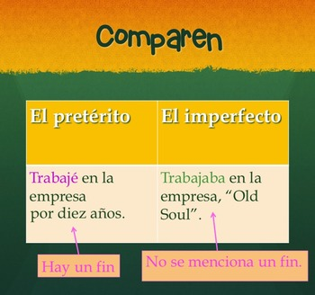Spanish Preterite Imperfect PowerPoint and Interactive Notebook Activity