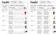 Spanish Imperfect Progressive Bundle of 8 - Worksheets, Introduction, Puzzle