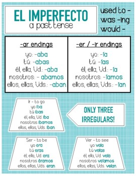 Spanish Imperfect Tense Cheat / Reference Sheet