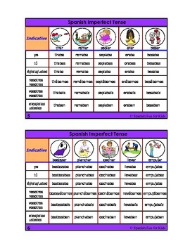 Spanish Imperfect Tense Conjugation Cards