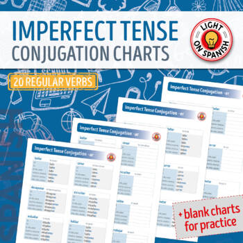Spanish Imperfect Tense Conjugation charts for 20 regular verbs + Blank charts
