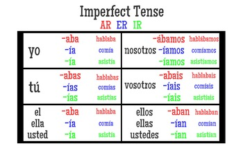 spanish imperfect tense table by cool school tools tpt. Black Bedroom Furniture Sets. Home Design Ideas