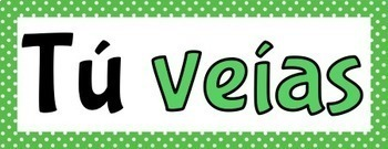 Spanish Imperfect Tense Verb Conjugations Word Wall & Bulletin Board Set