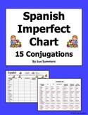 Spanish Imperfect Verb Conjugation Chart - 15 Regular and Irregulars