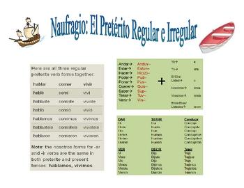 Spanish Imperfect and Preterite  Verb form Activity (Naufragio)