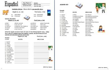 Spanish Indefinite Articles and Class Objects Plurals