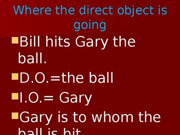 Spanish Indirect Object Pronoun Lesson