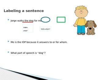 Spanish Indirect Object Pronouns