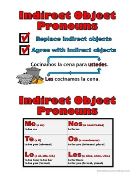 Spanish Indirect Object Pronouns Notes