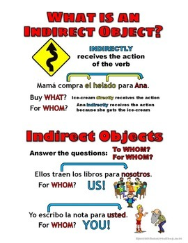 Spanish Indirect Object Pronouns Notes