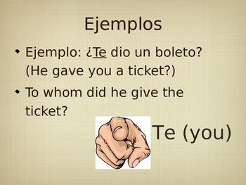 Spanish Indirect Object Pronouns PowerPoint Slideshow Presentation