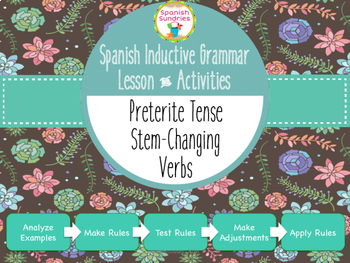 Spanish Inductive Grammar Lesson:  Preterite Stem-Changing Verbs