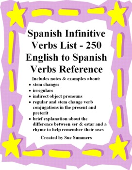 Spanish Verbs List 250 English to Spanish Verbs Reference