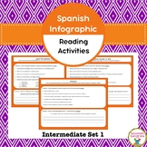 Spanish Infographic Reading Activities - Intermediate Set 1