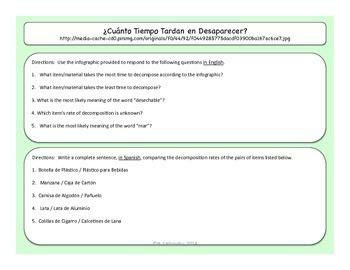 Spanish Infographic Reading Activities - Novice High Set 1